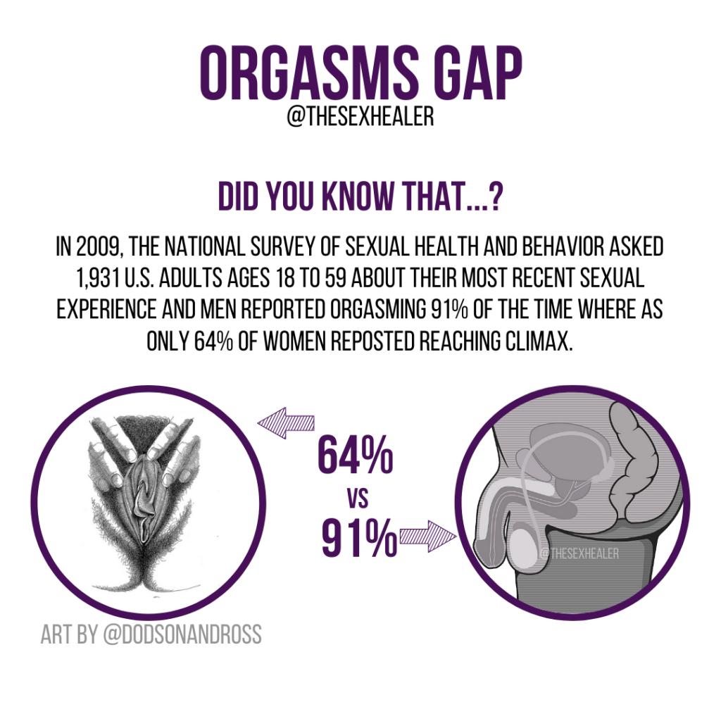 orgasm anxiety